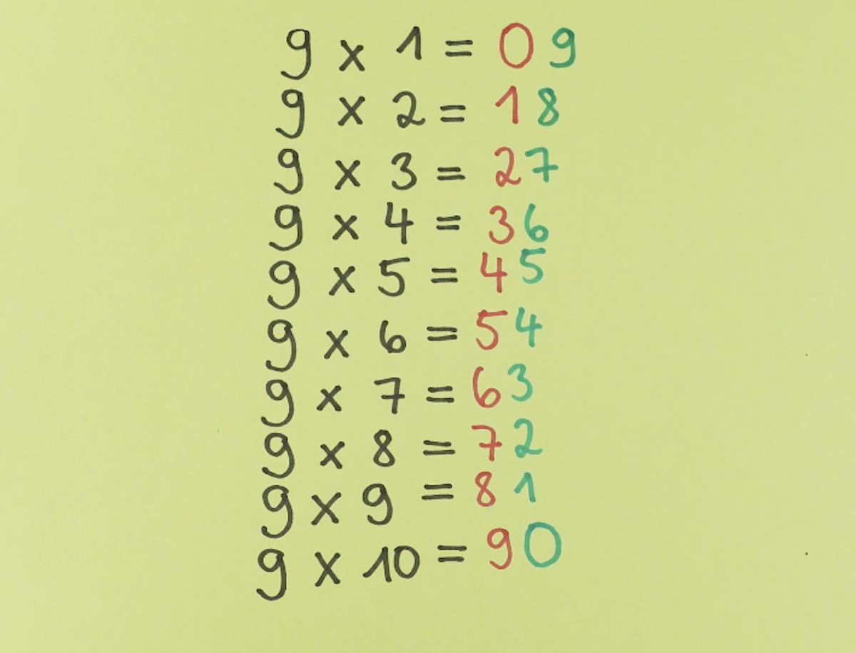 Multiplicação por 9